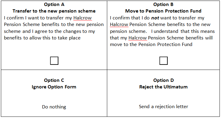 Halcrow pensioners association ultimatum options which should in the case of members who do not take option a we have been told that the company which will become legally responsible for hps under the regulated expocarfo Images